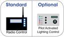 web/images/products/AV-72-RF-Radio-Controlled-Solar-Aviation-Light/AV-72_Monitoring_134x74.jpg