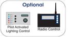 web/images/products/AV-REIL-FAA-ICAO-Solar-LED-Runway-End-Identification-Light/AV-REIL_IMG4_134x74.jpg