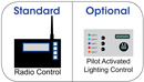 web/images/products/universal-helipad-flood-light/AV-FL-RF-SOL_Monitoring_134x74.jpg